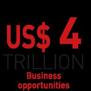 4-trillion