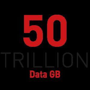 50-trillion