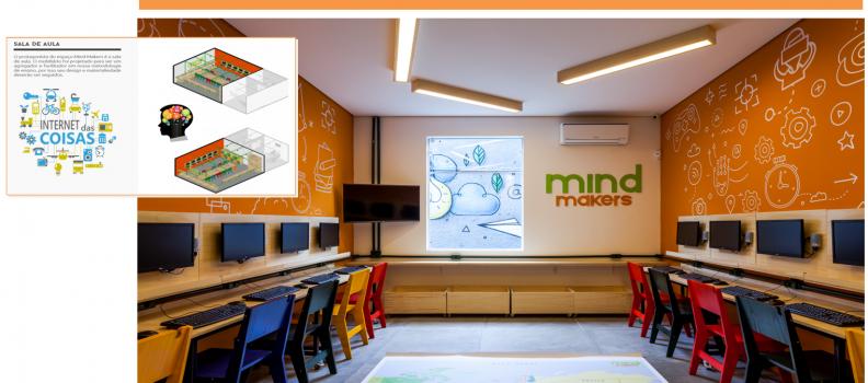 Sala de Aula Inteligente: aprendizagem ativa com Inteligência Artificial e Internet das Coisas
